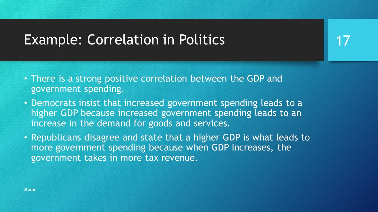 Example: Correlation in Politics
