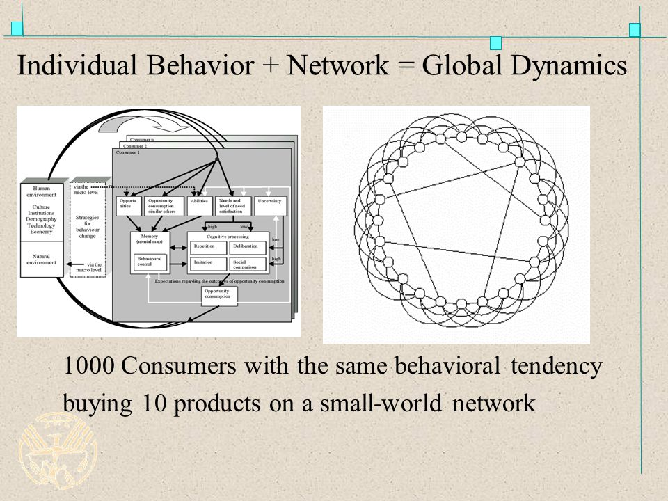 Individual Behavior + Network = Global Dynamics