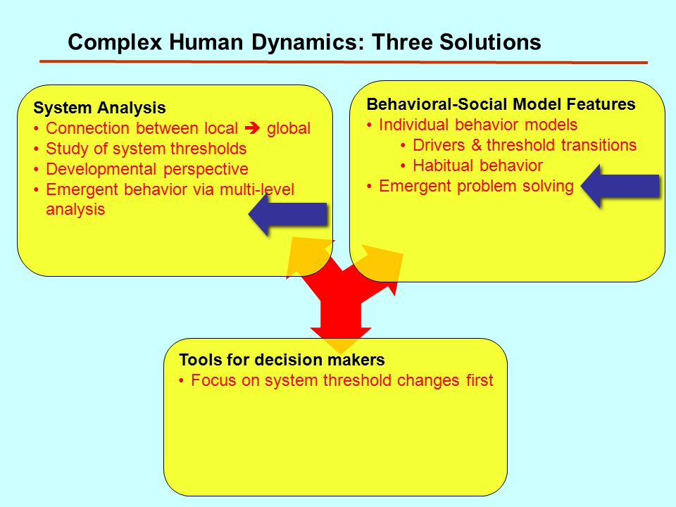 Complex Human Dynamics: Three Solutions