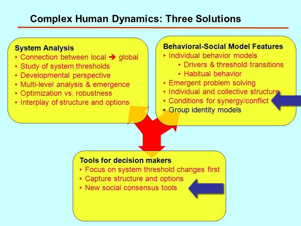 Complex Human Dynamics: Three Solutions