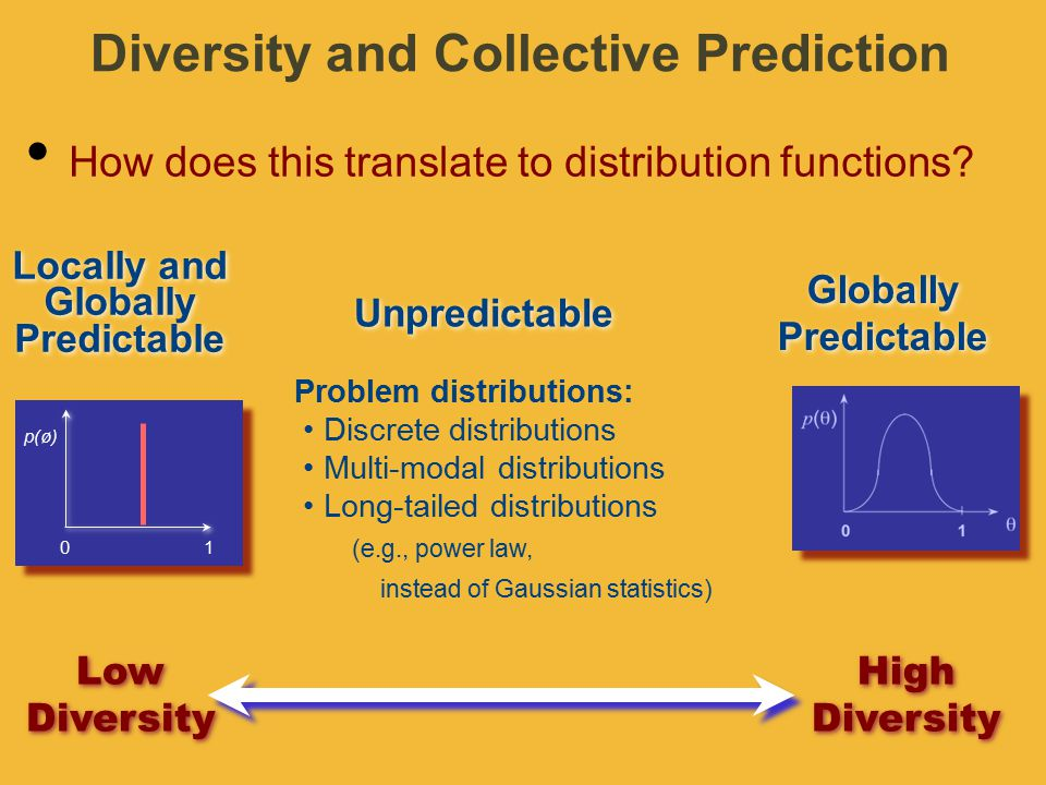 Diversity and Collective Prediction