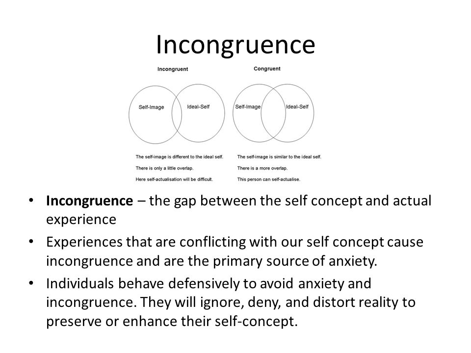 Incongruence Incongruence – the gap between the self concept and actual experience.