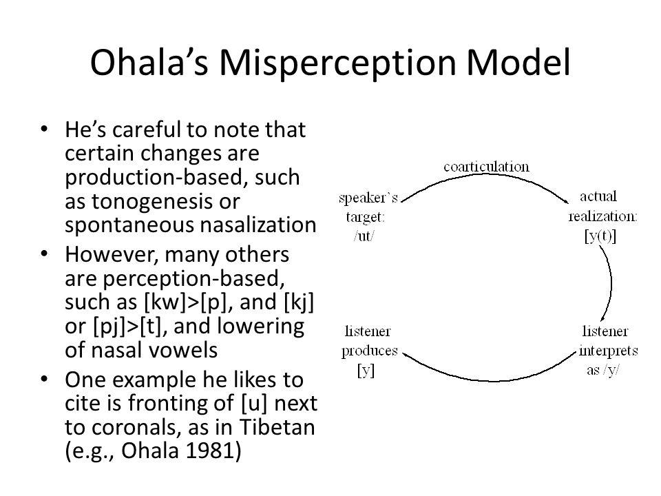 Ohala's Misperception Model