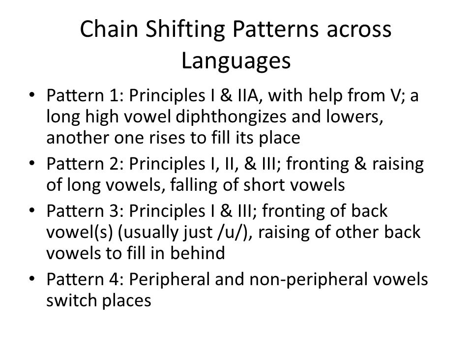 Chain Shifting Patterns across Languages