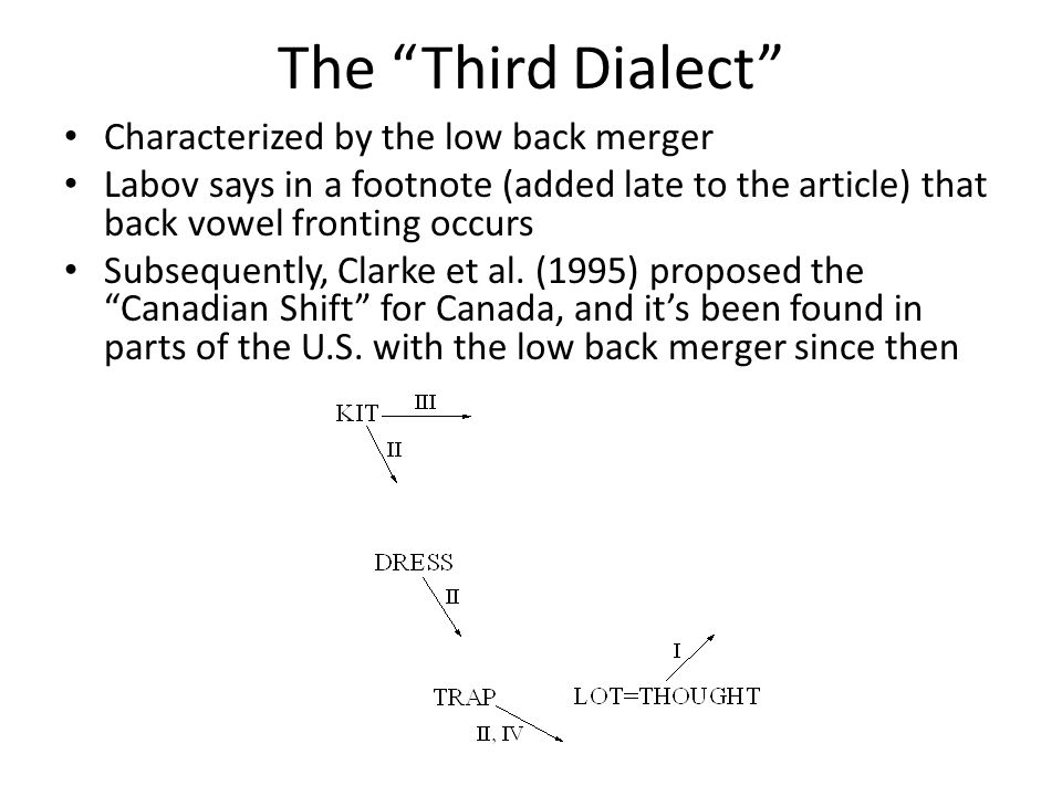 The Third Dialect Characterized by the low back merger