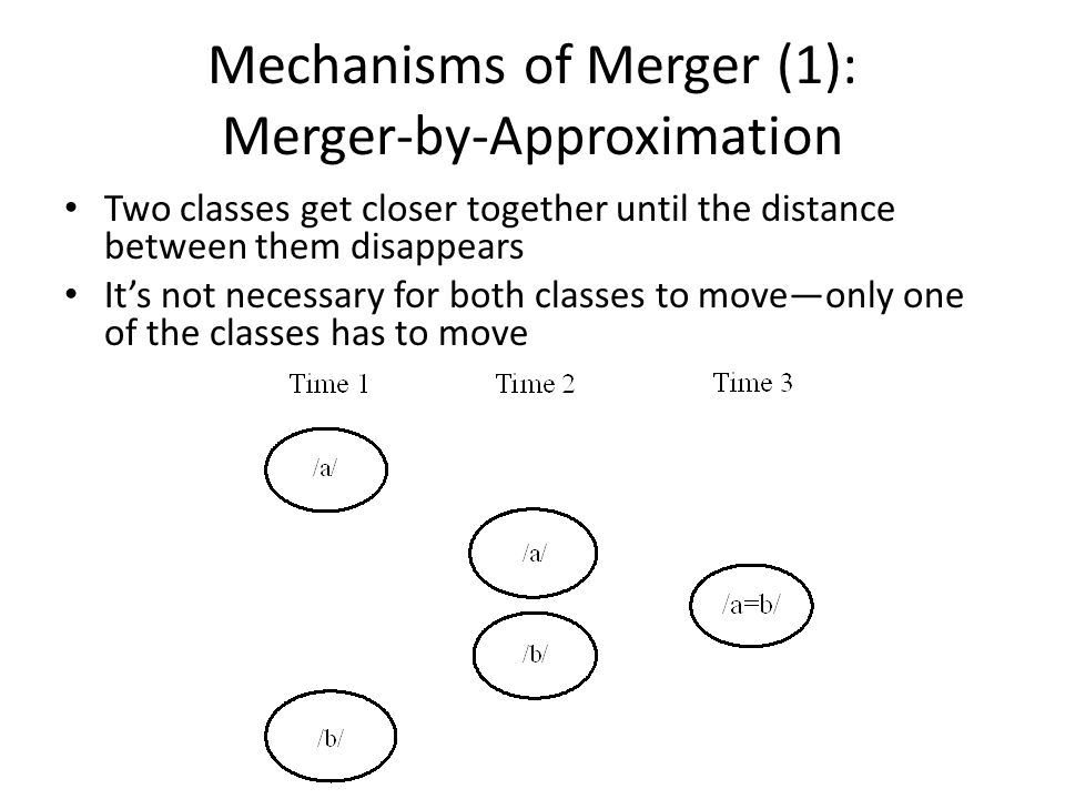 Mechanisms of Merger (1): Merger-by-Approximation