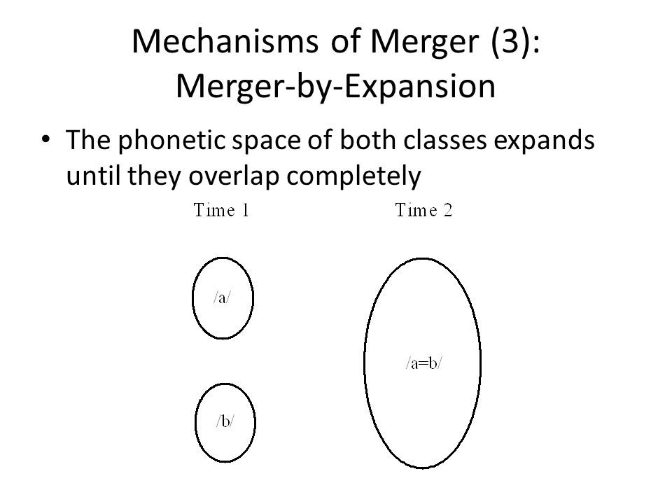 Mechanisms of Merger (3): Merger-by-Expansion