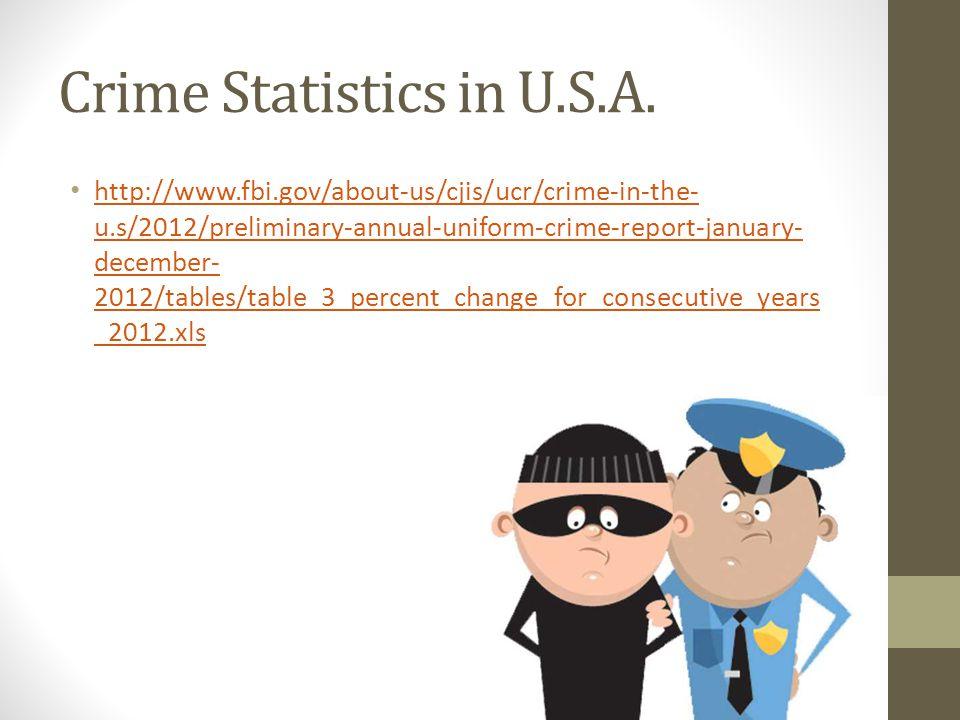 Crime Statistics in U.S.A.