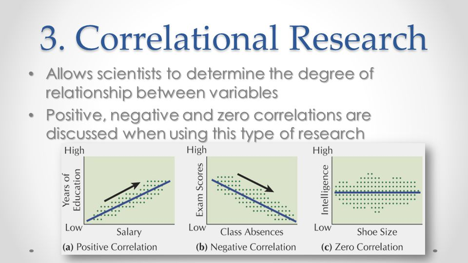 3. Correlational Research