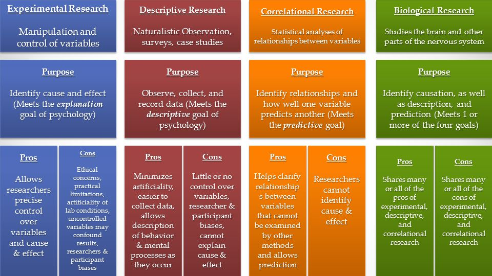 advantages and disadvantages of case study research in psychology Advantages and disadvantages of case studies psychology  the advantages and disadvantages of case study  advantages and disadvantages as a research.