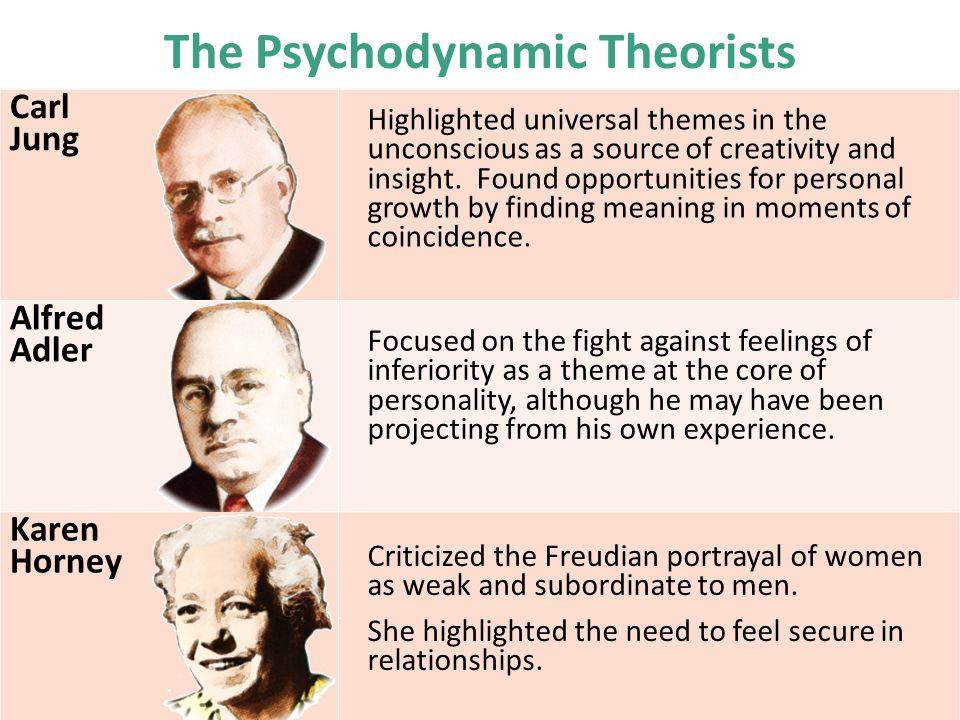 The Psychodynamic Theorists