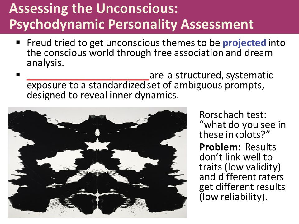 Assessing the Unconscious: Psychodynamic Personality Assessment