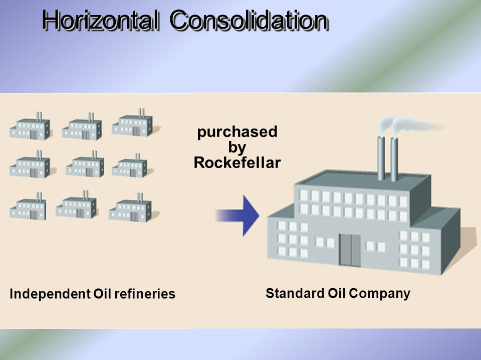 Horizontal Consolidation
