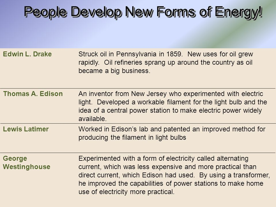 People Develop New Forms of Energy!