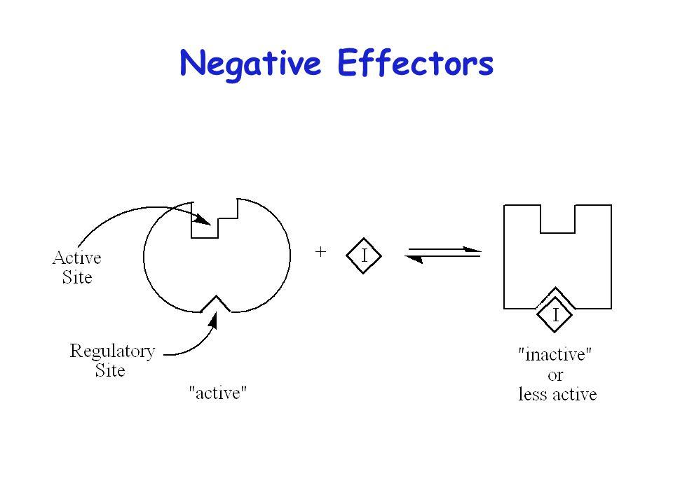 Negative Effectors