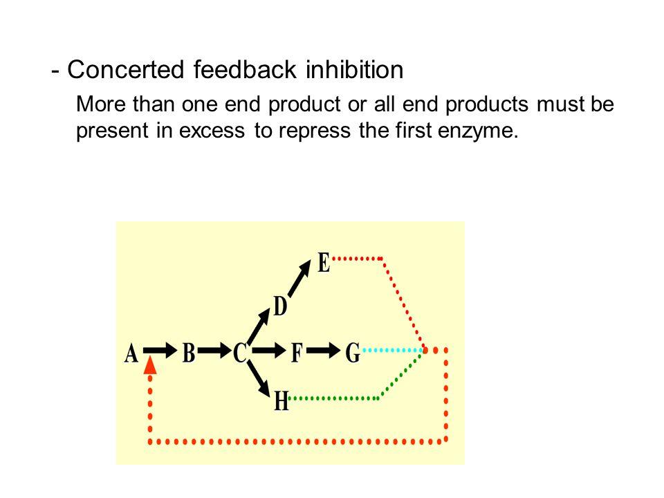 - Concerted feedback inhibition