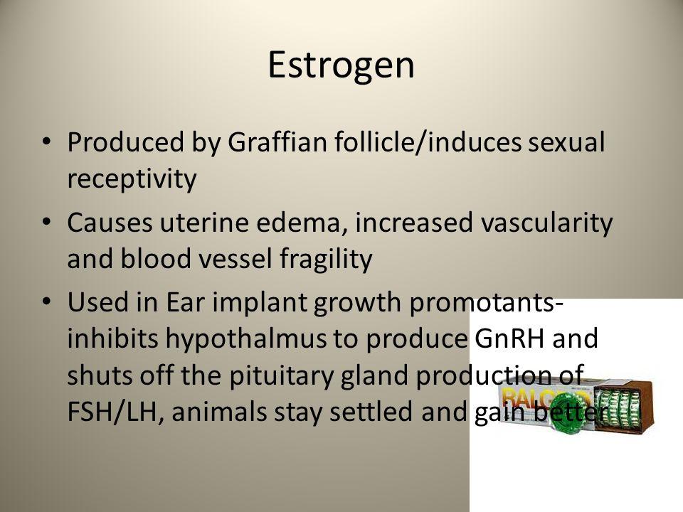 Estrogen Produced by Graffian follicle/induces sexual receptivity