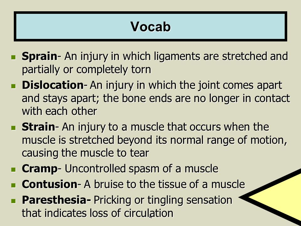 Vocab Sprain- An injury in which ligaments are stretched and partially or completely torn.