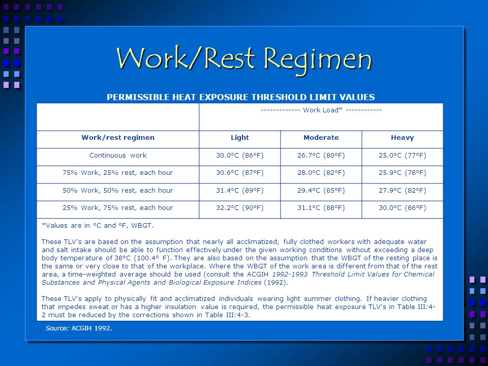 Work/Rest Regimen PERMISSIBLE HEAT EXPOSURE THRESHOLD LIMIT VALUES