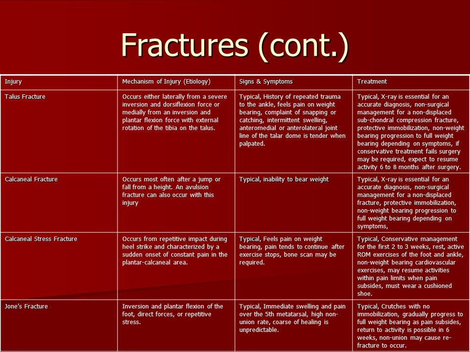 Fractures (cont.) Injury Mechanism of Injury (Etiology)