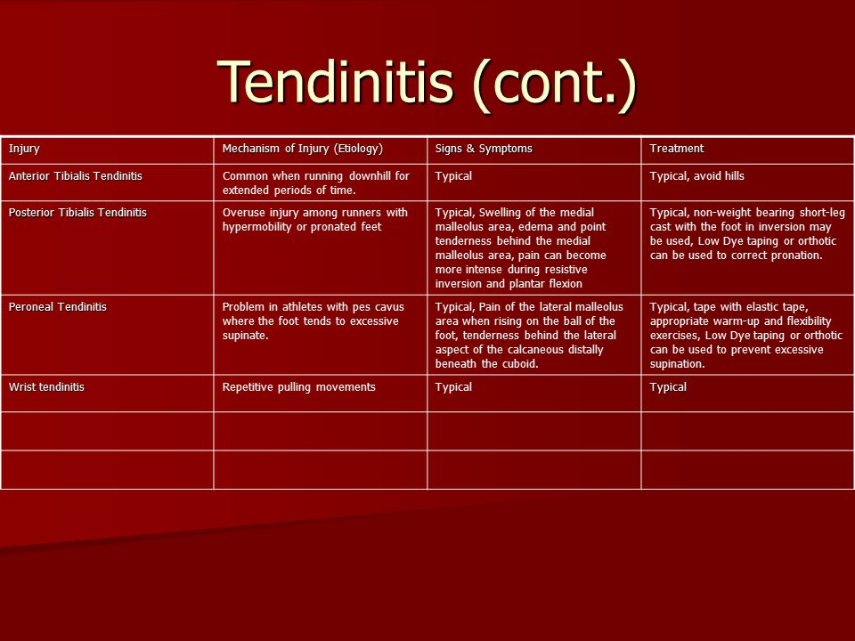 Tendinitis (cont.) Injury Mechanism of Injury (Etiology)