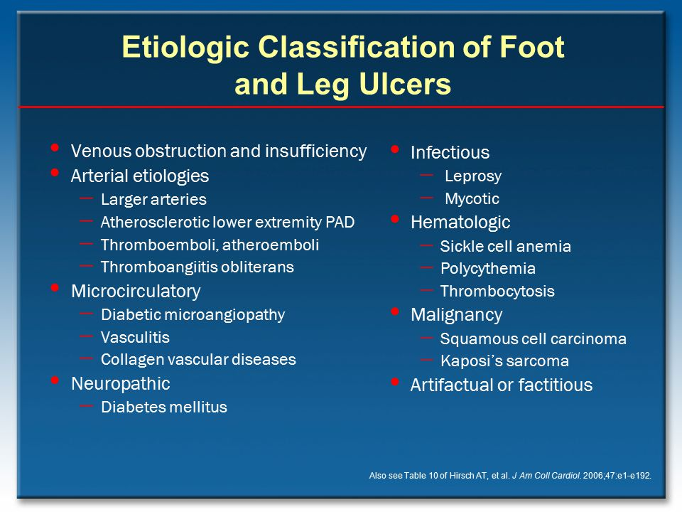 Etiologic Classification of Foot and Leg Ulcers