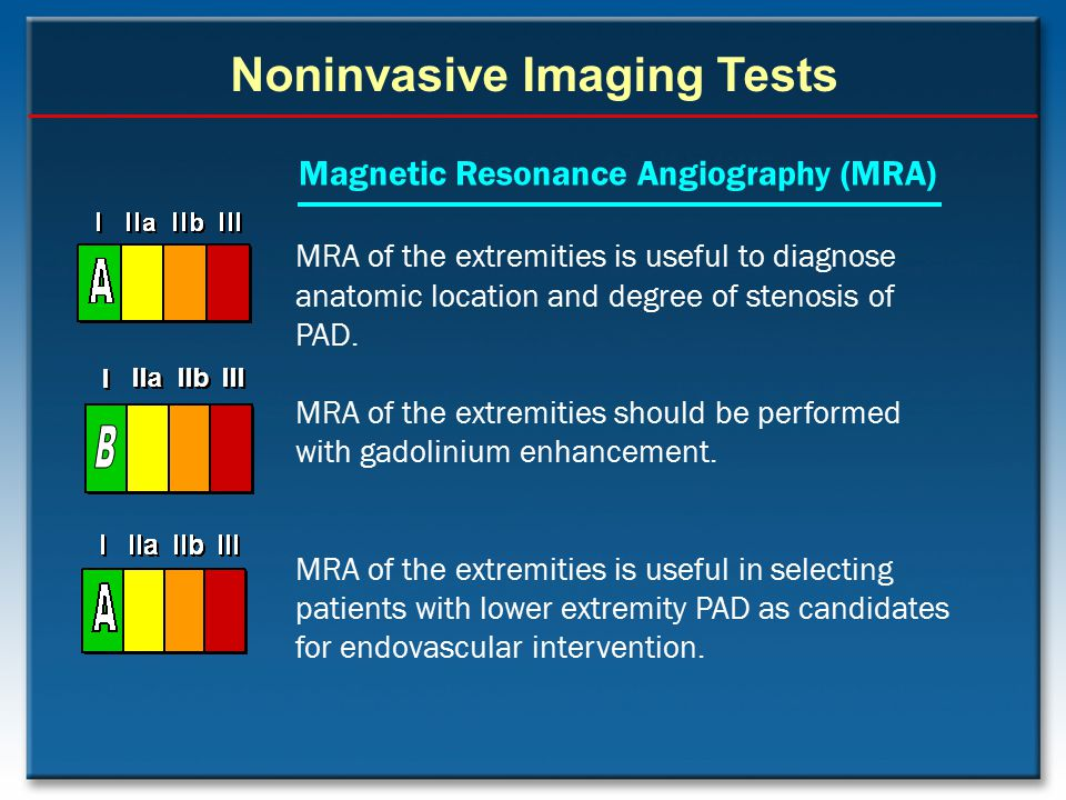 Noninvasive Imaging Tests