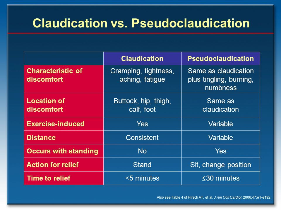 Claudication vs. Pseudoclaudication