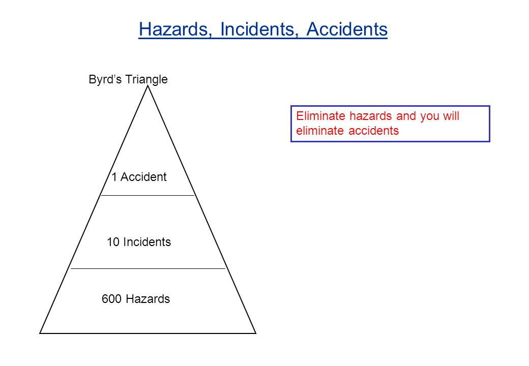 Hazards, Incidents, Accidents