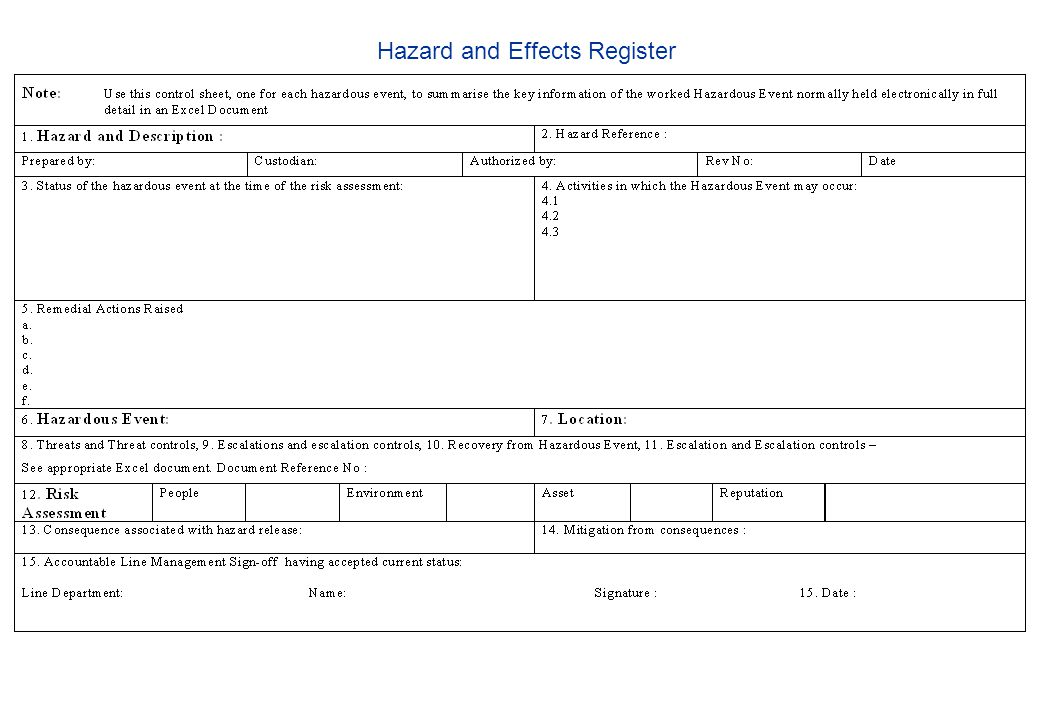 Hazard and Effects Register