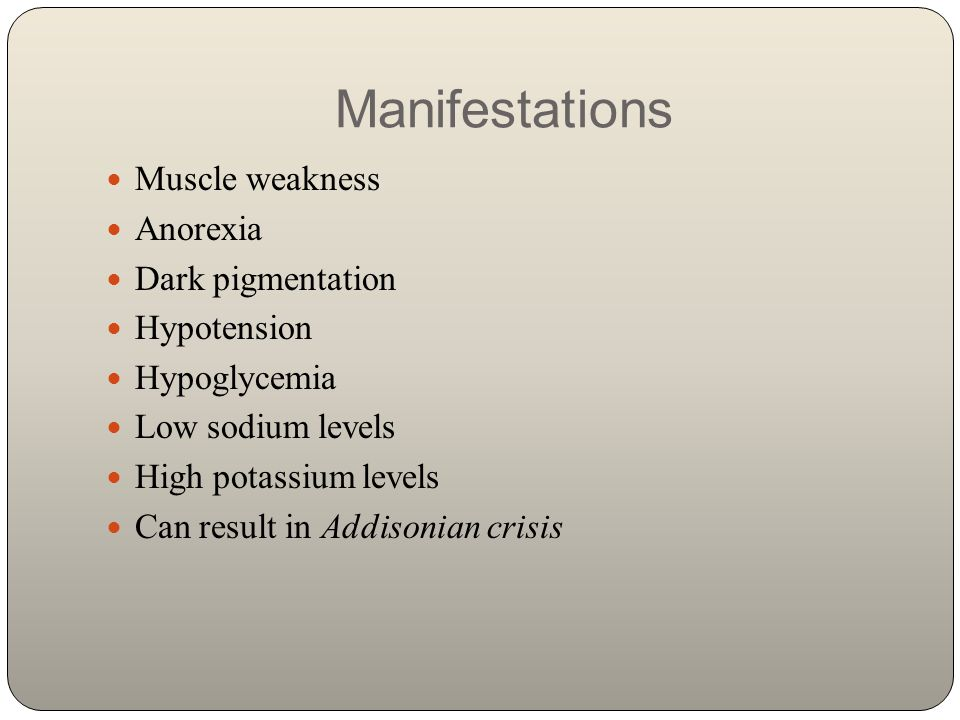 Manifestations Muscle weakness Anorexia Dark pigmentation Hypotension