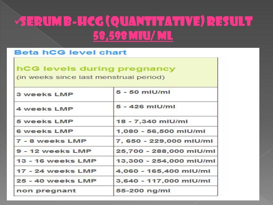 SERUM B-HCG (QUANTITATIVE) RESULT 58,598 mIU/ ml