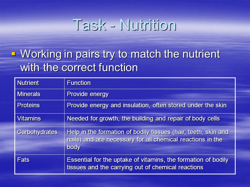 Task - Nutrition Working in pairs try to match the nutrient with the correct function. Nutrient. Function.