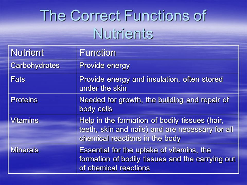 The Correct Functions of Nutrients
