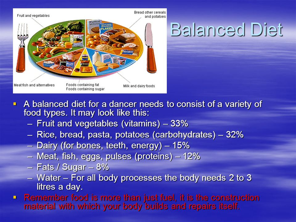Balanced Diet A balanced diet for a dancer needs to consist of a variety of food types. It may look like this: