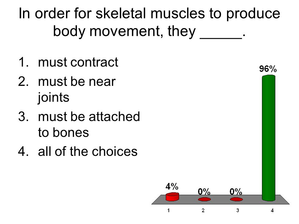 In order for skeletal muscles to produce body movement, they _____.