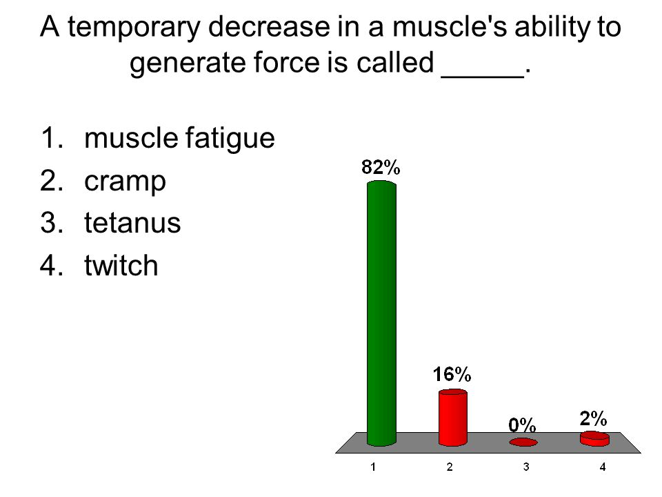 A temporary decrease in a muscle s ability to generate force is called _____.
