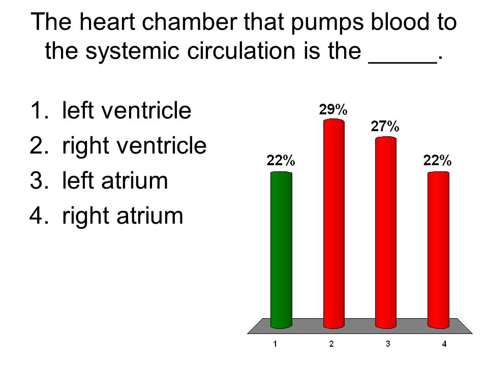The heart chamber that pumps blood to the systemic circulation is the _____.