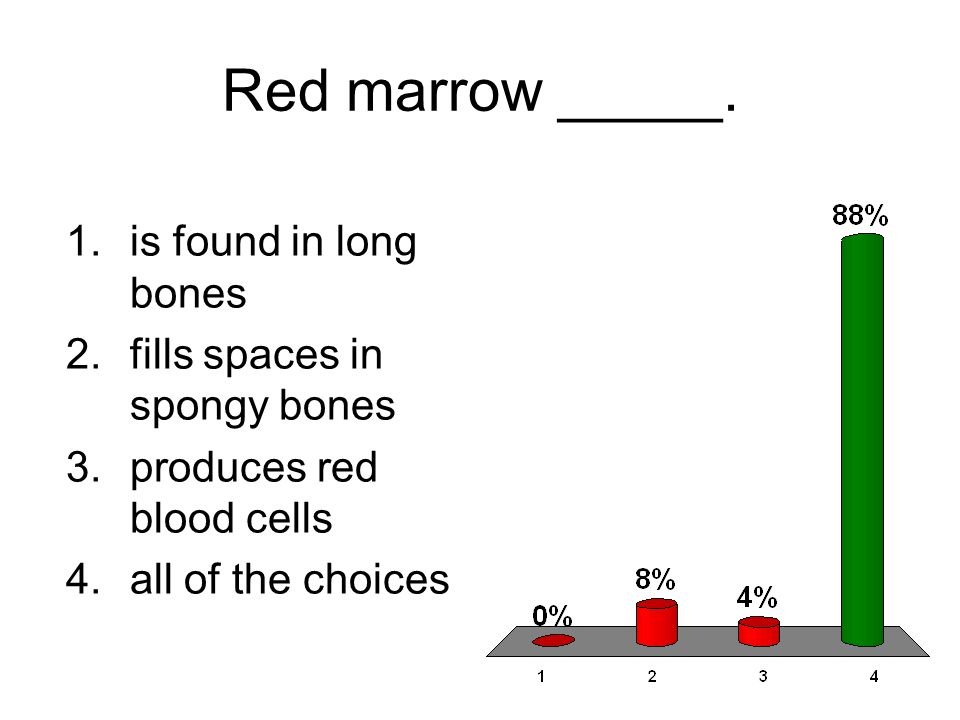 Red marrow _____. is found in long bones fills spaces in spongy bones