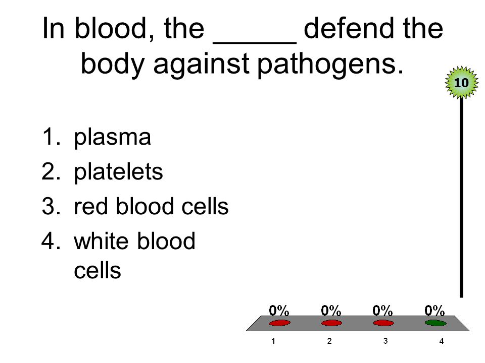 In blood, the _____ defend the body against pathogens.