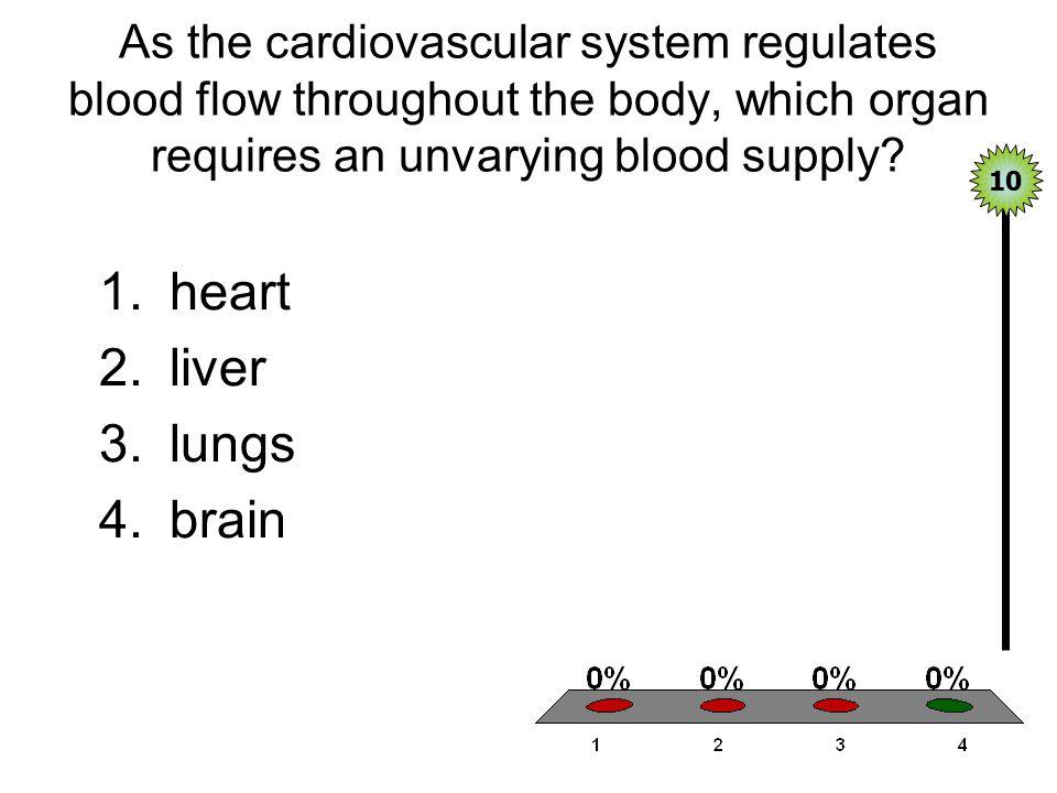 heart liver lungs brain