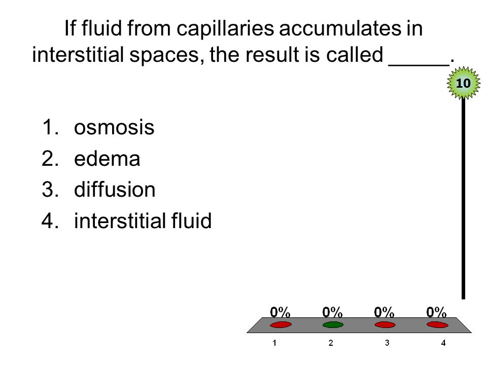 If fluid from capillaries accumulates in interstitial spaces, the result is called _____.