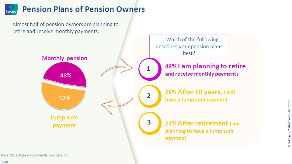 Pension Plans of Pension Owners