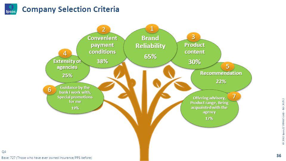 Company Selection Criteria