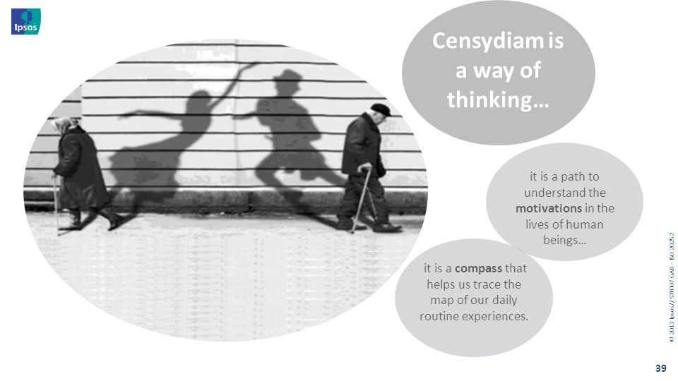 Censydiam is a way of thinking…