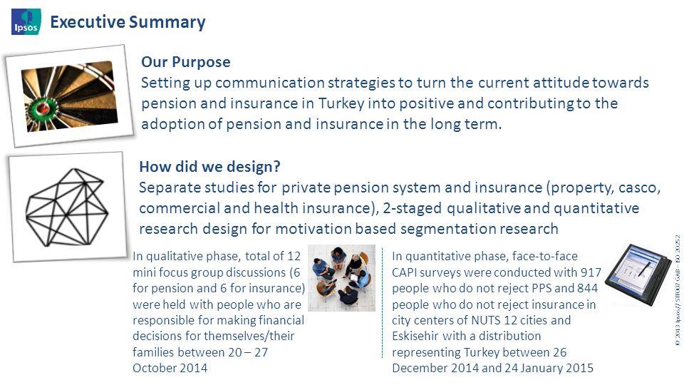 Executive Summary Our Purpose