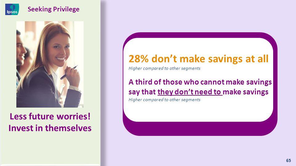 28% don't make savings at all