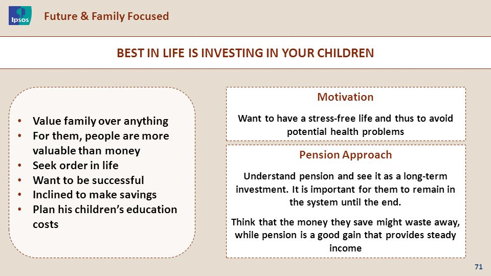 BEST IN LIFE IS INVESTING IN YOUR CHILDREN