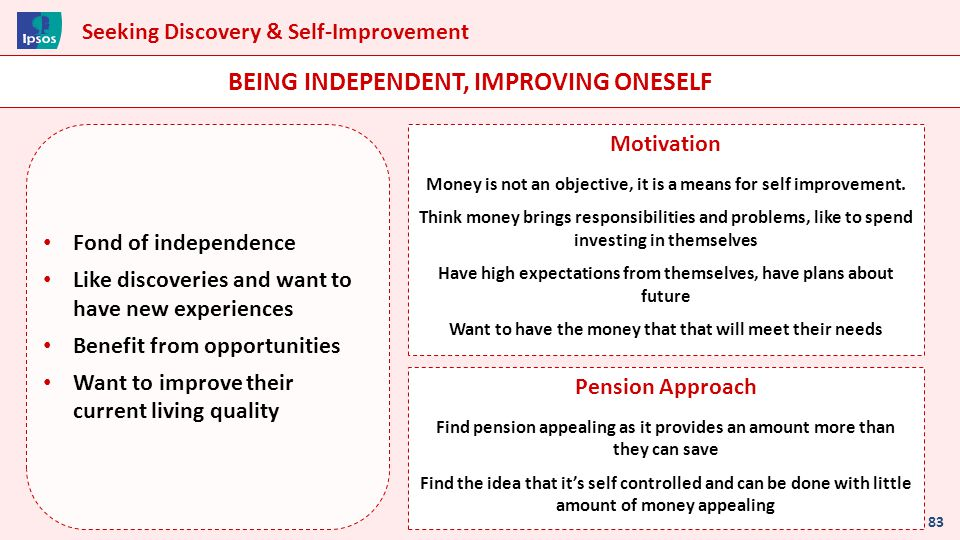 BEING INDEPENDENT, IMPROVING ONESELF