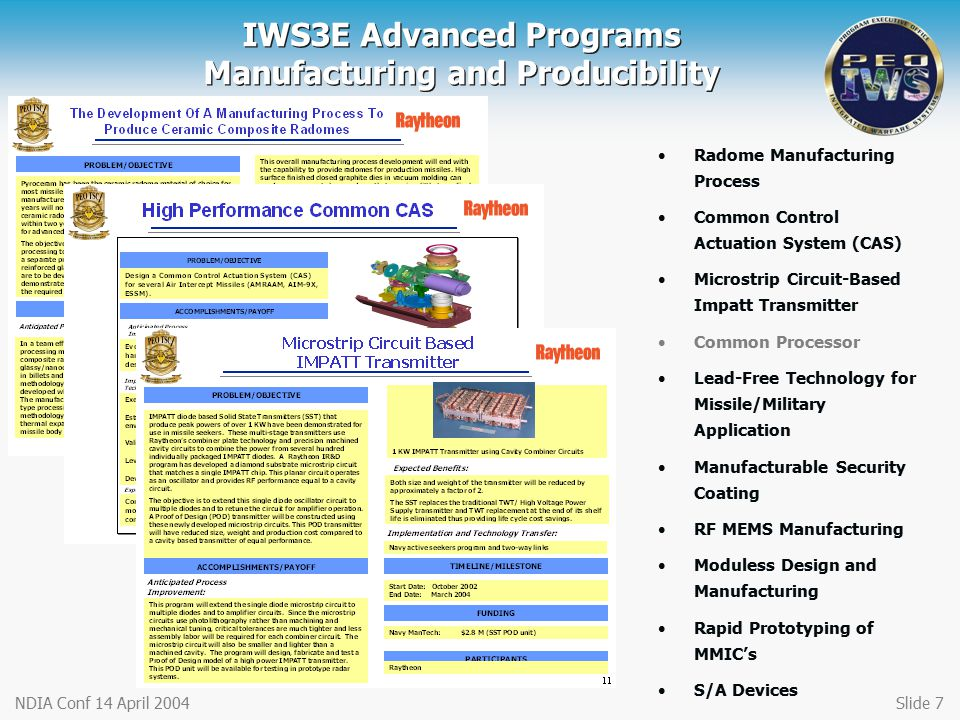 IWS3E Advanced Programs Manufacturing and Producibility